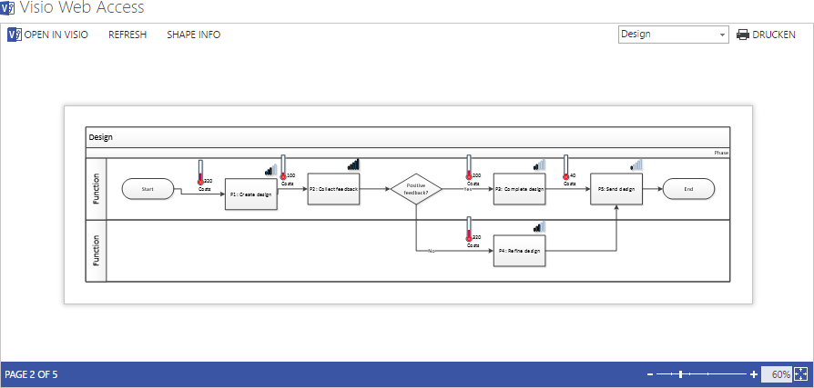 The print function integrates seamlessly into the existing Visio Web Access Web Parts toolbar as an additional button.